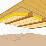 houten vloer isoleren